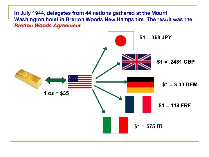 In July 1944, delegates from 44 nations gathered at the Mount Washington hotel in