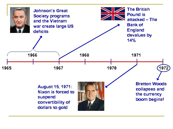 The British Pound is attacked – The Bank of England devalues by 14% Johnson's