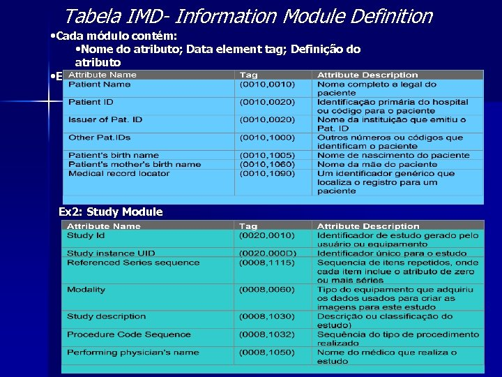 Tabela IMD- Information Module Definition • Cada módulo contém: • Nome do atributo; Data