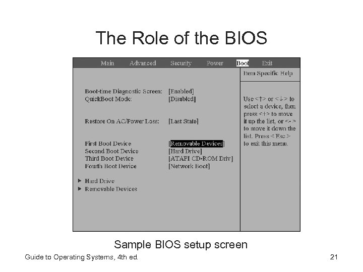 The Role of the BIOS Sample BIOS setup screen Guide to Operating Systems, 4