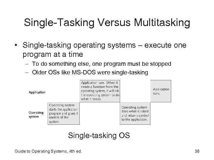 Single-Tasking Versus Multitasking • Single-tasking operating systems – execute one program at a time