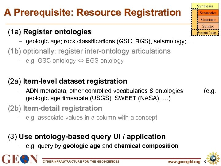 A Prerequisite: Resource Registration (1 a) Register ontologies – geologic age; rock classifications (GSC,