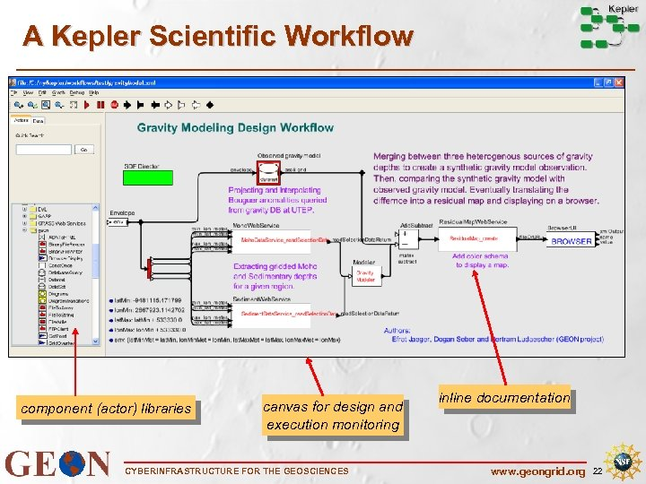 A Kepler Scientific Workflow component (actor) libraries canvas for design and execution monitoring CYBERINFRASTRUCTURE