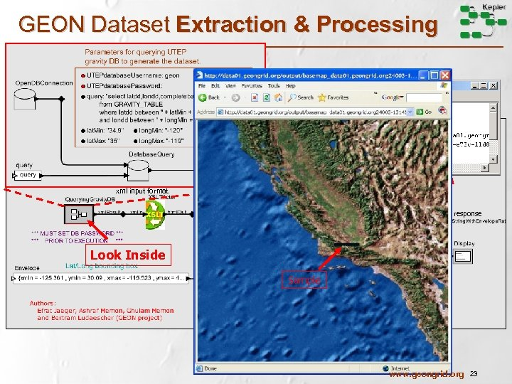 GEON Dataset Extraction & Processing Translating query xml response to web service world. Image