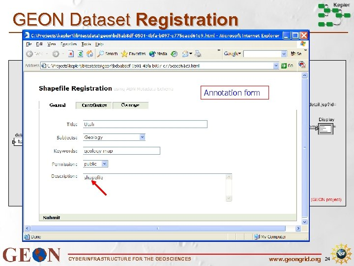 GEON Dataset Registration Annotation form CYBERINFRASTRUCTURE FOR THE GEOSCIENCES www. geongrid. org 24