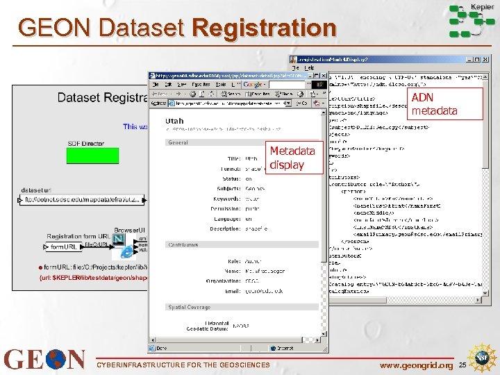 GEON Dataset Registration ADN metadata Metadata display Registering validation CYBERINFRASTRUCTURE FOR THE GEOSCIENCES www.