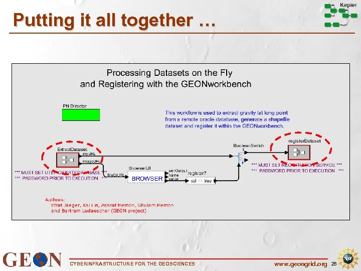 Putting it all together … CYBERINFRASTRUCTURE FOR THE GEOSCIENCES www. geongrid. org 26