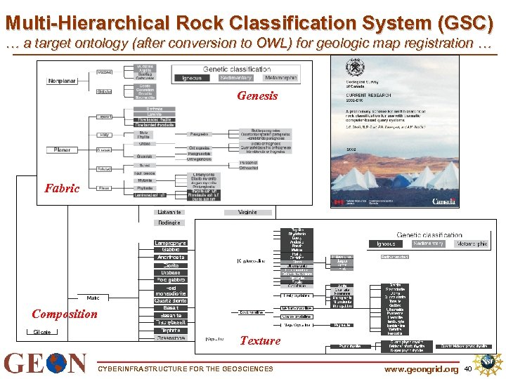 Multi-Hierarchical Rock Classification System (GSC) … a target ontology (after conversion to OWL) for