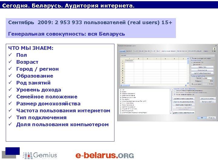 Сегодня. Беларусь. Аудитория интернета. Cентябрь 2009: 2 953 933 пользователей (real users) 15+ Генеральная