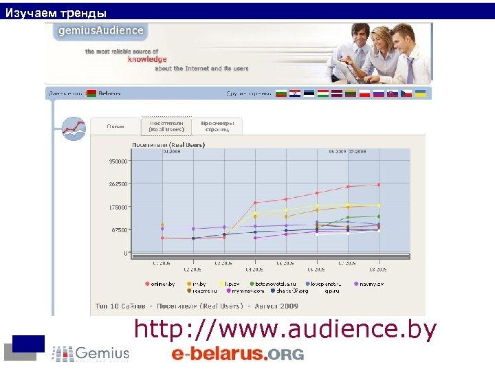 Изучаем тренды http: //www. audience. by