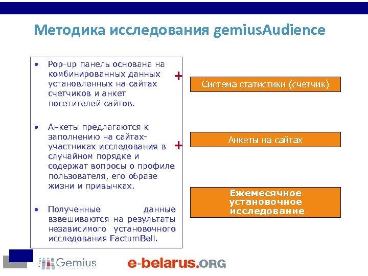 Методика исследования gemius. Audience • • • Pop-up панель основана на комбинированных данных установленных