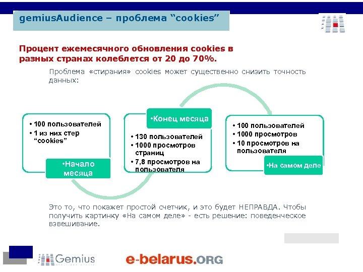 """gemius. Audience – проблема """"cookies"""" Процент ежемесячного обновления cookies в разных странах колеблется от"""