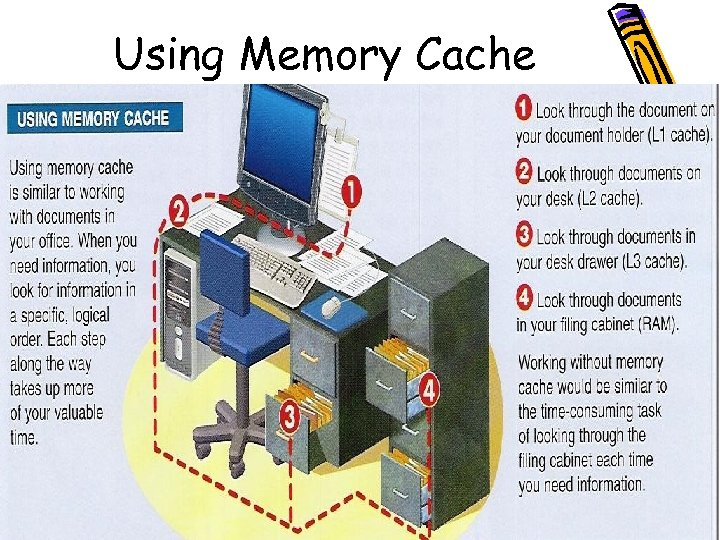 Using Memory Cache