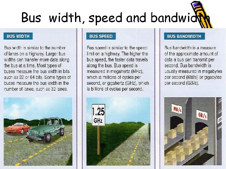 Bus width, speed and bandwidth