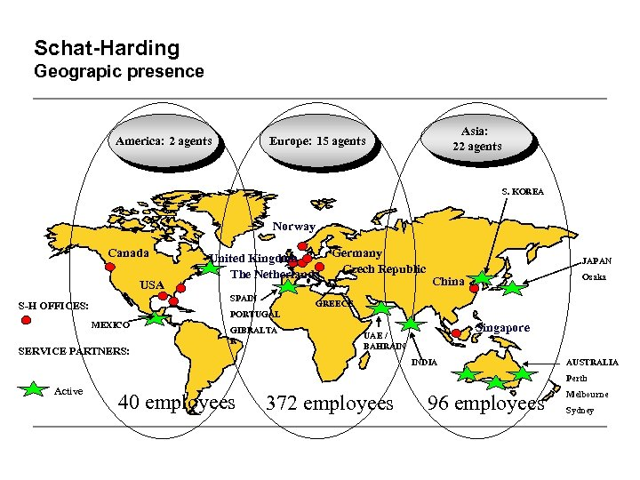 Schat-Harding Geograpic presence America: 2 agents Asia: 22 agents Europe: 15 agents S. KOREA