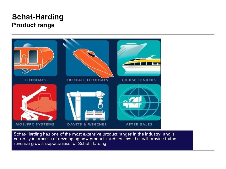Schat-Harding Product range Schat-Harding has one of the most extensive product ranges in the