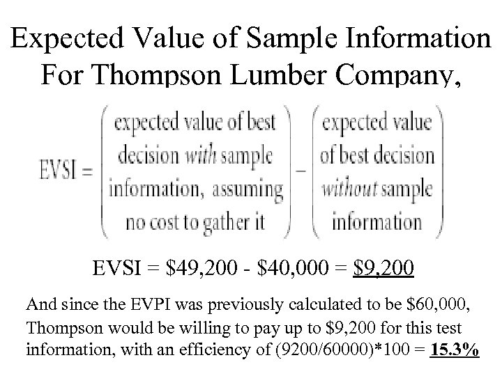 Expected Value of Sample Information For Thompson Lumber Company, EVSI = $49, 200 -