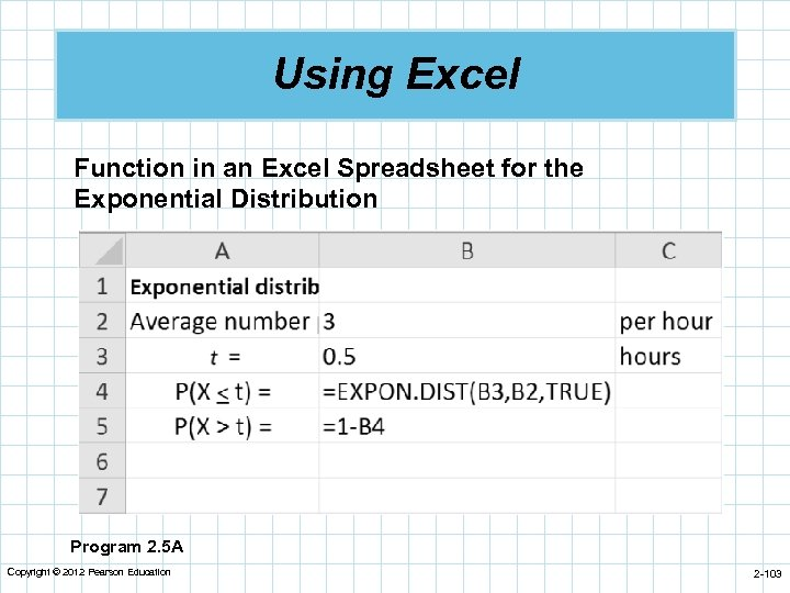 Using Excel Function in an Excel Spreadsheet for the Exponential Distribution Program 2. 5