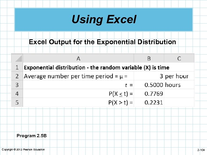 Using Excel Output for the Exponential Distribution Program 2. 5 B Copyright © 2012
