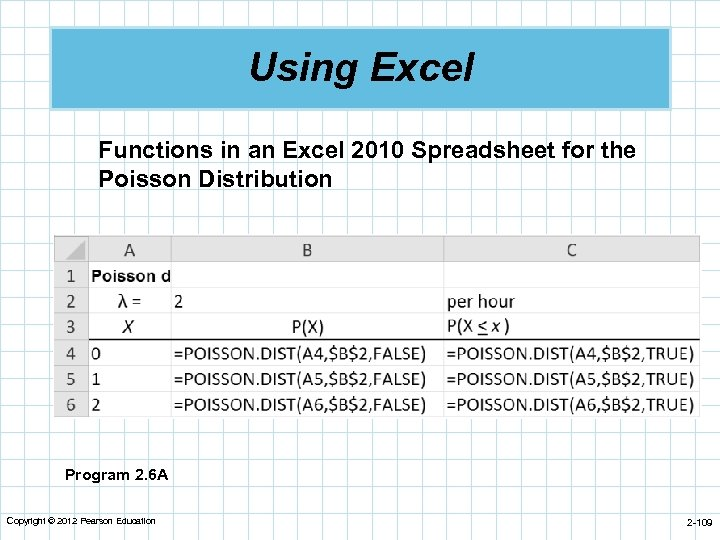 Using Excel Functions in an Excel 2010 Spreadsheet for the Poisson Distribution Program 2.