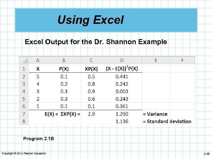 Using Excel Output for the Dr. Shannon Example Program 2. 1 B Copyright ©