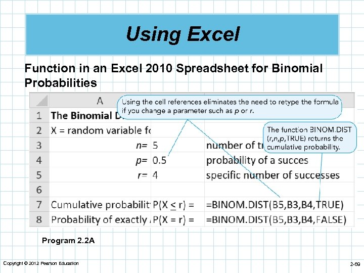 Using Excel Function in an Excel 2010 Spreadsheet for Binomial Probabilities Program 2. 2