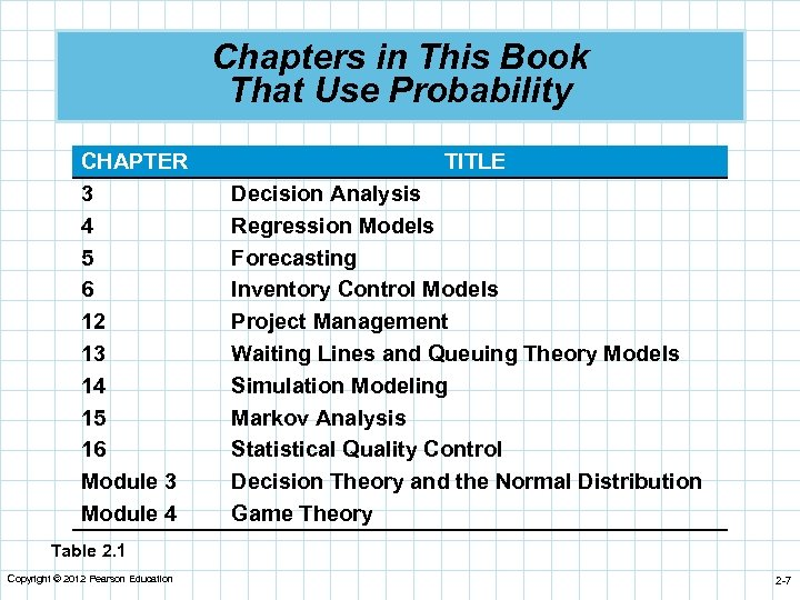 Chapters in This Book That Use Probability CHAPTER 3 4 5 6 12 13