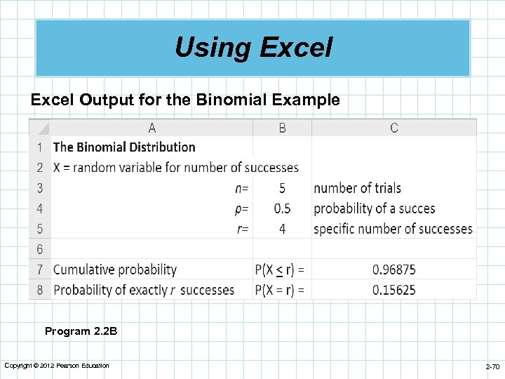 Using Excel Output for the Binomial Example Program 2. 2 B Copyright © 2012
