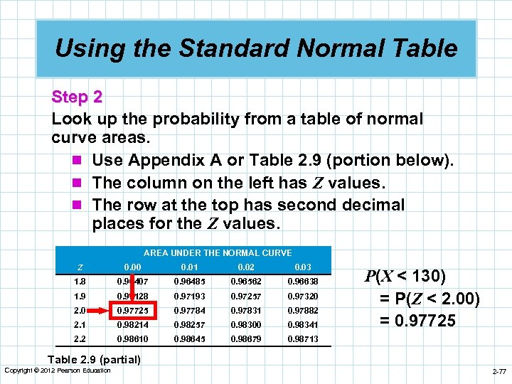 Using the Standard Normal Table Step 2 Look up the probability from a table