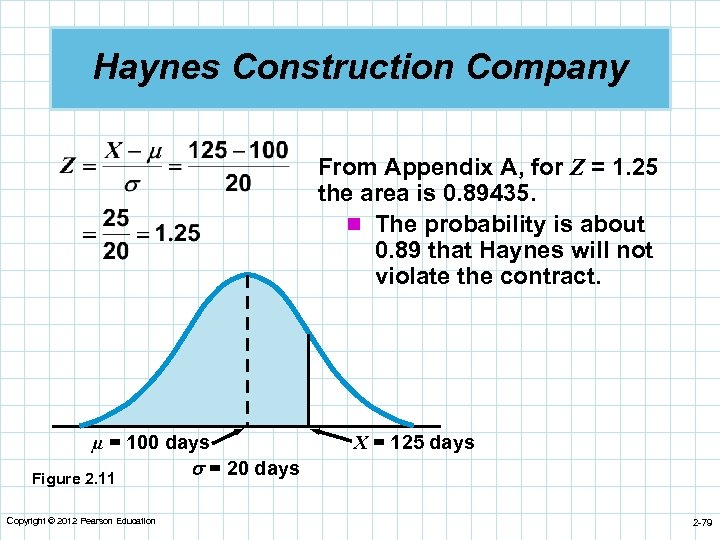 Haynes Construction Company From Appendix A, for Z = 1. 25 the area is