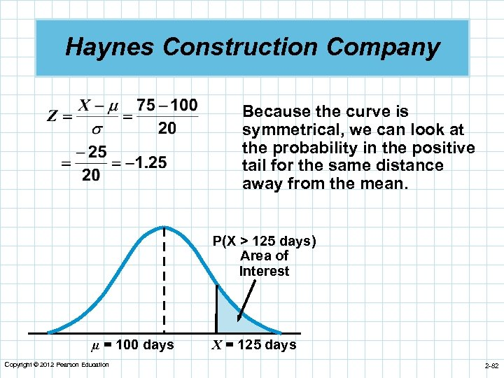 Haynes Construction Company Because the curve is symmetrical, we can look at the probability