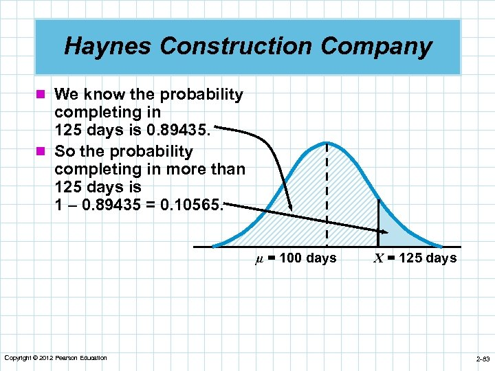 Haynes Construction Company n We know the probability completing in 125 days is 0.