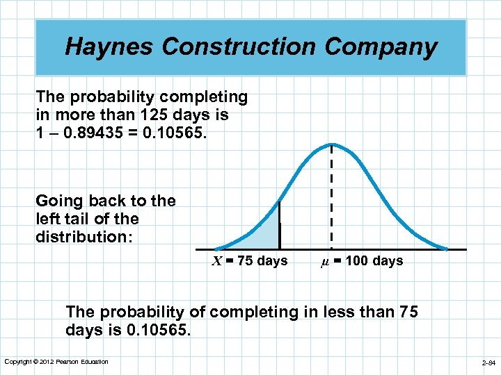 Haynes Construction Company The probability completing in more than 125 days is 1 –
