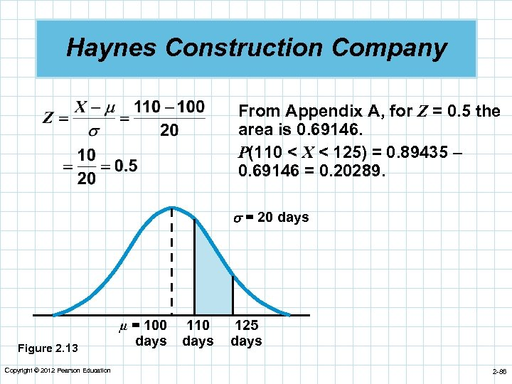 Haynes Construction Company From Appendix A, for Z = 0. 5 the area is