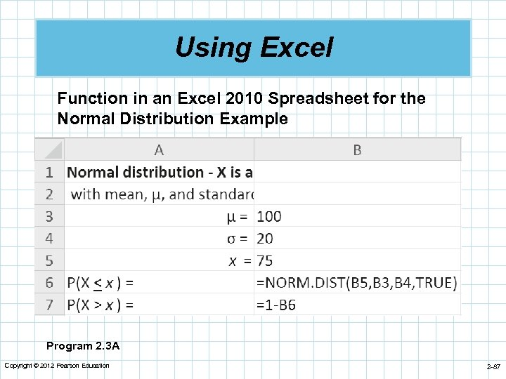Using Excel Function in an Excel 2010 Spreadsheet for the Normal Distribution Example Program