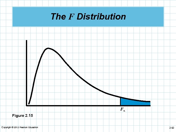 The F Distribution F Figure 2. 15 Copyright © 2012 Pearson Education 2 -92