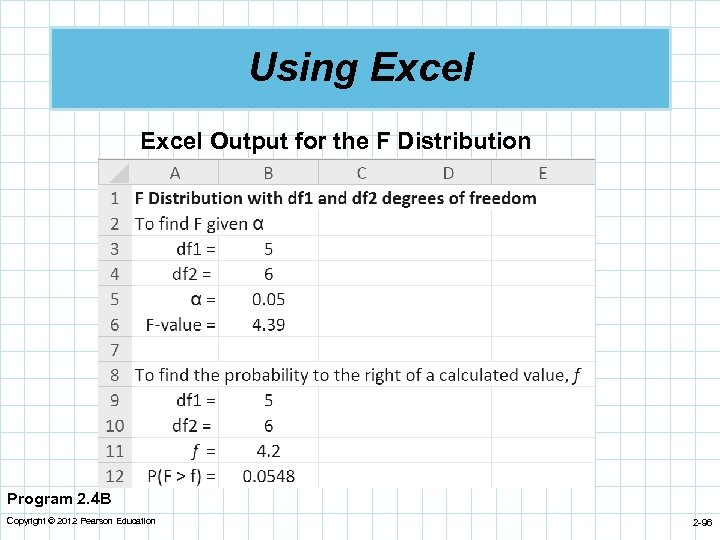Using Excel Output for the F Distribution Program 2. 4 B Copyright © 2012