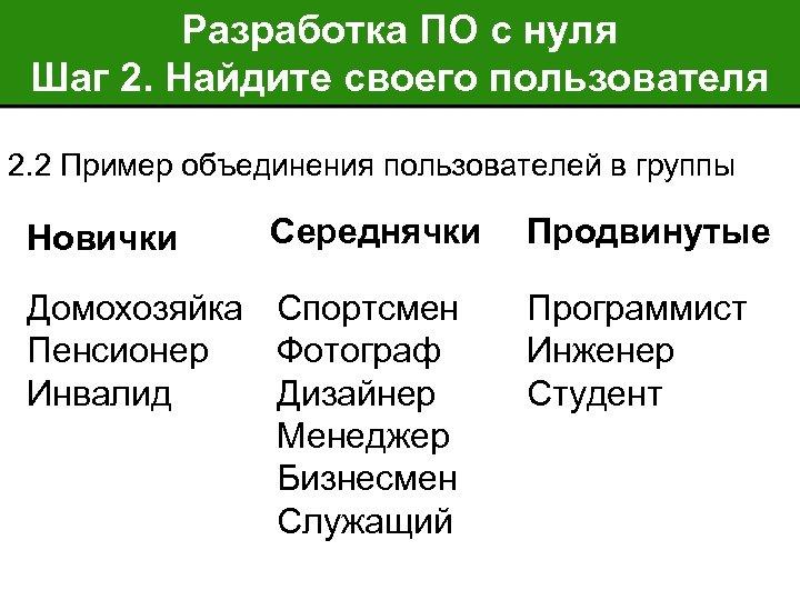 Разработка ПО с нуля Шаг 2. Найдите своего пользователя 2. 2 Пример объединения пользователей