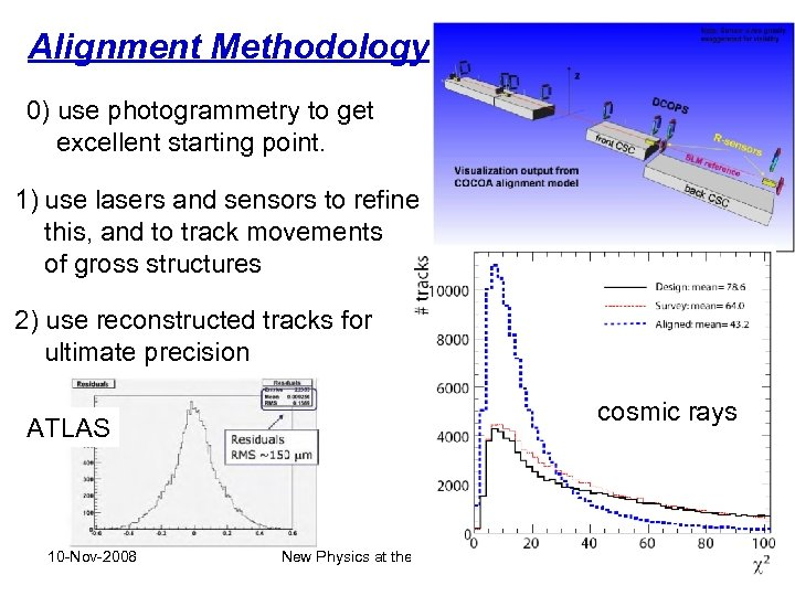 Alignment Methodology: 0) use photogrammetry to get excellent starting point. 1) use lasers and