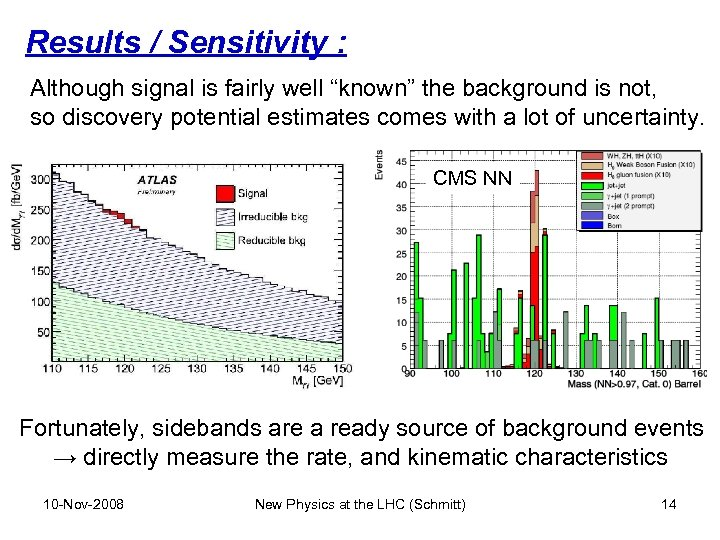 """Results / Sensitivity : Although signal is fairly well """"known"""" the background is not,"""