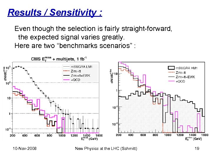 Results / Sensitivity : Even though the selection is fairly straight-forward, the expected signal
