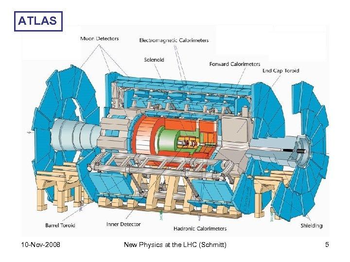 ATLAS 10 -Nov-2008 New Physics at the LHC (Schmitt) 5