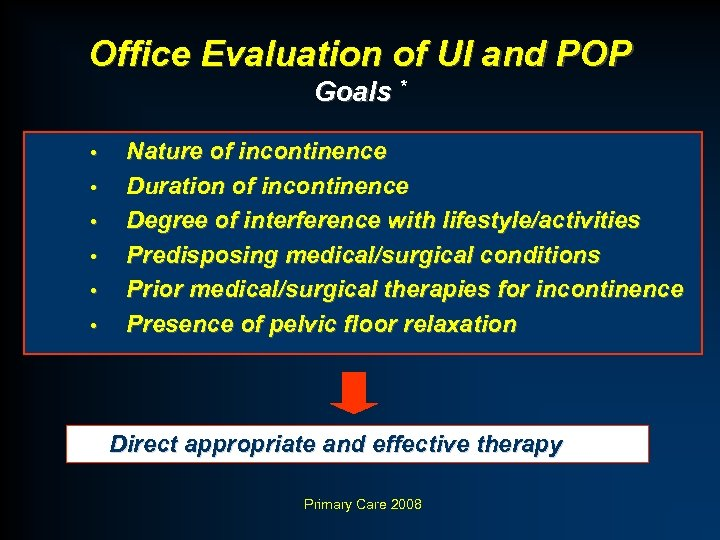 Office Evaluation of UI and POP Goals * • • • Nature of incontinence