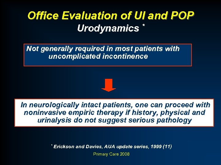 Office Evaluation of UI and POP Urodynamics * Not generally required in most patients