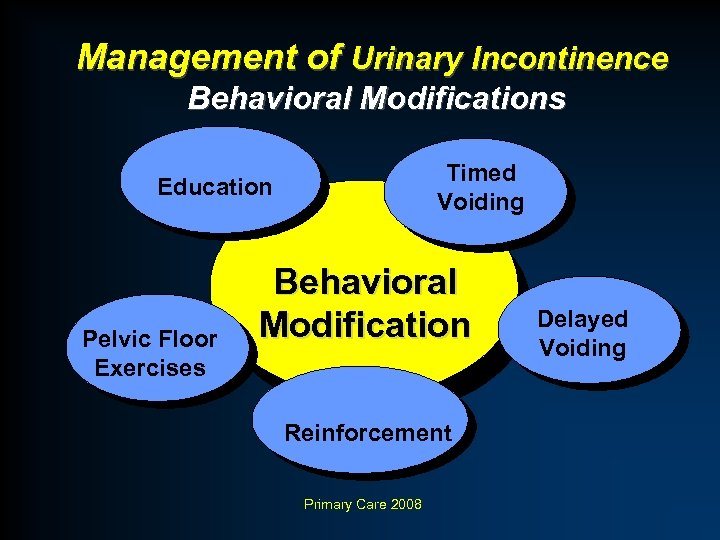 Management of Urinary Incontinence Behavioral Modifications Timed Voiding Education Pelvic Floor Exercises Behavioral Modification