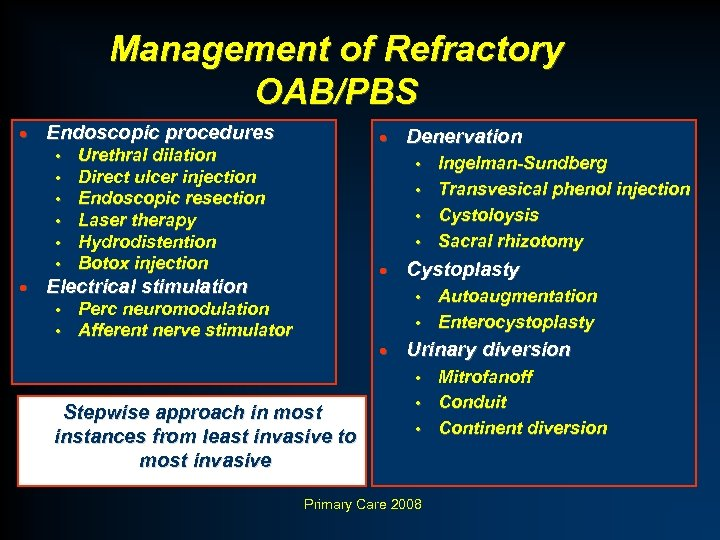 Management of Refractory OAB/PBS · Endoscopic procedures • • • · · Urethral dilation