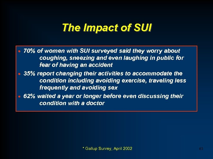 The Impact of SUI 70% of women with SUI surveyed said they worry about