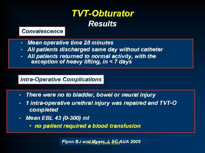 TVT-Obturator Convalescence • • • Results Mean operative time 28 minutes All patients discharged