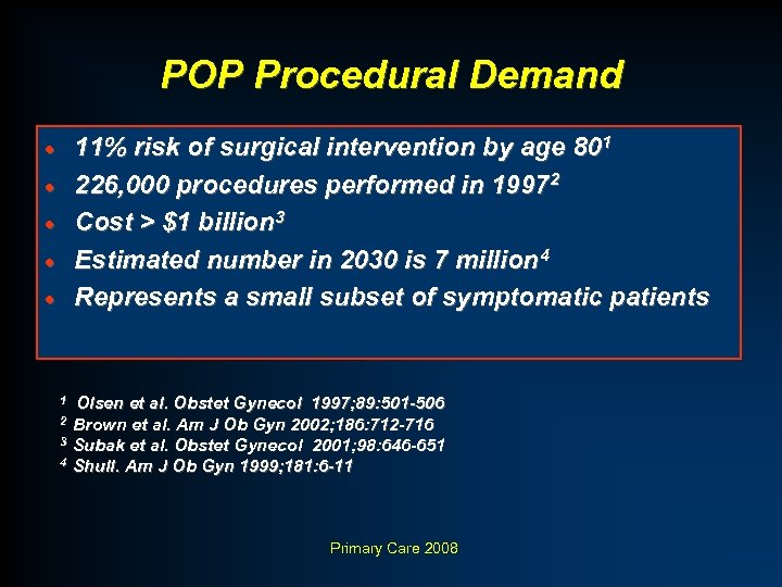 POP Procedural Demand 11% risk of surgical intervention by age 801 226, 000 procedures