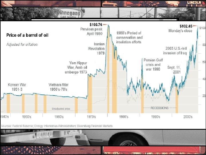 The Oil Shocks: Price Increases of Crude Oil & Gasoline The OPEC oil embargo